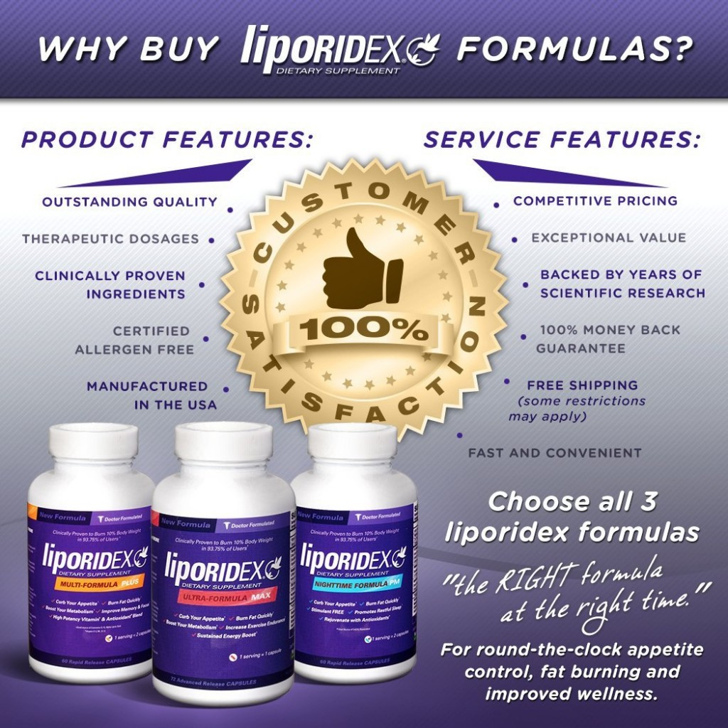 Liporidex PM Review